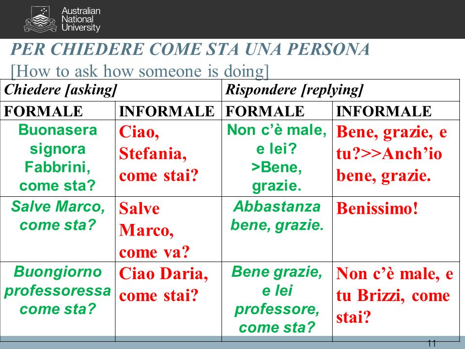 PER CHIEDERE COME STA UNA PERSONA [How to ask how someone is doing]